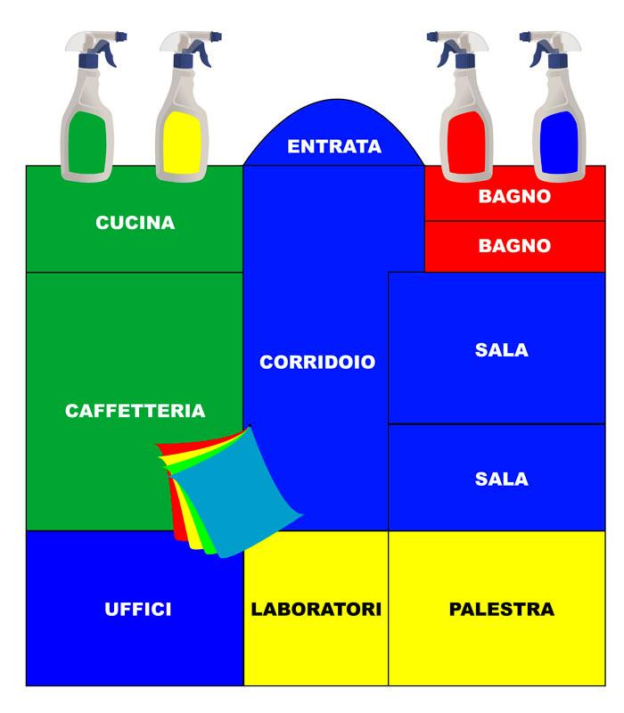 Codice del pulito prim'aria